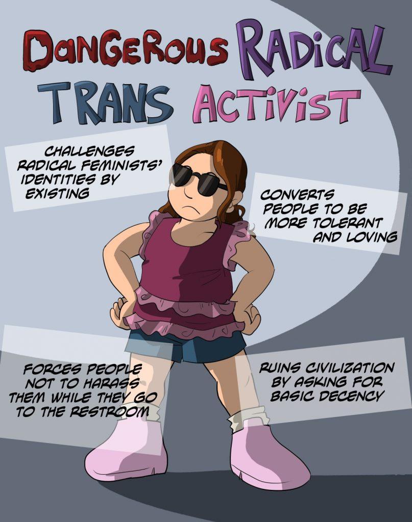 Poster erstellt von Sophie Labelle. Stellt ironisiert Gefahren des trans seins dar.